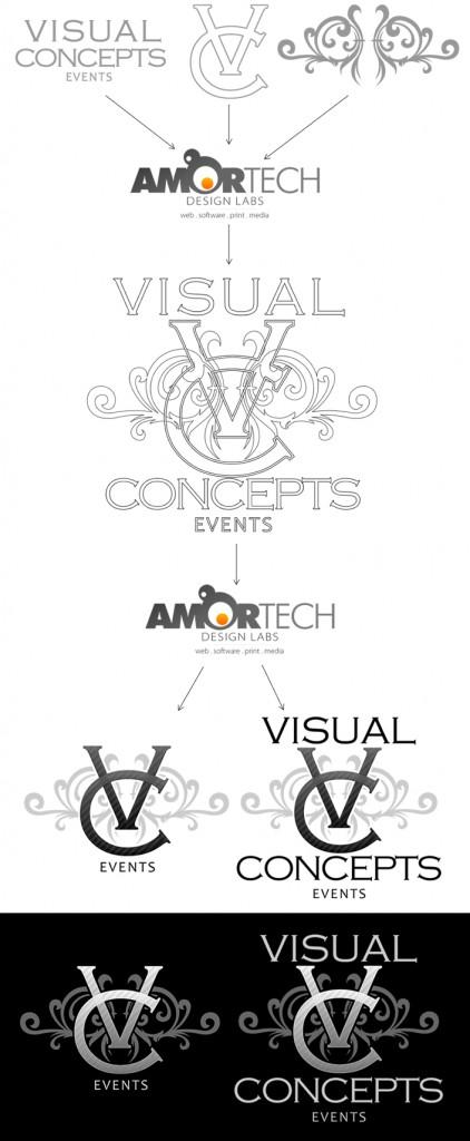 logo-design-process-visual-concepts2